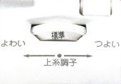 トヨタミシン cm1300写真05